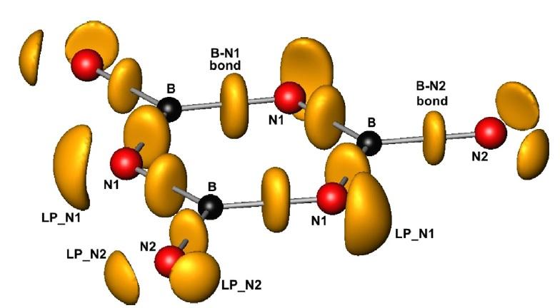 A novel europium (III) nitridoborate