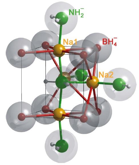 Complex hydrides-Nitridoborates